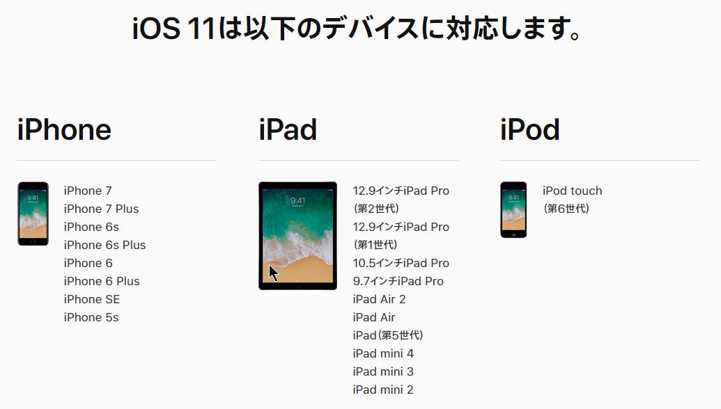 iOS11の対応デバイス