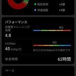 2019年5月6日の結果(Huawei Watch GT)