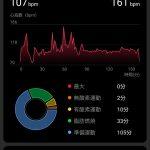 高尾山 Huawei Watch GT C11