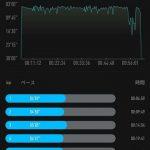 2020年1月28日 Xiaomi Mi A3 ロング画像