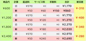 配送料50円