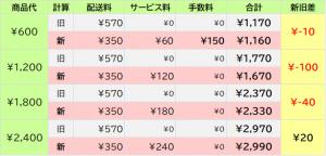 配送料350円
