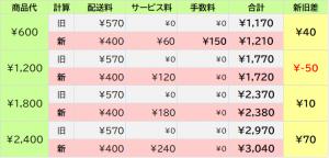 配送料400円
