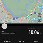 Xiaomi Mi Band 4 ショート